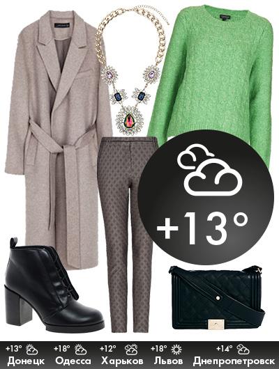 Что одеть по погоде киев